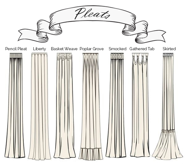 All you need to know about curtains custom curtains blog for Different types of curtains